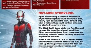 Ant-ManInfographic